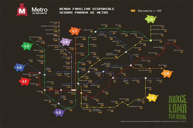 renda barcelona infografia