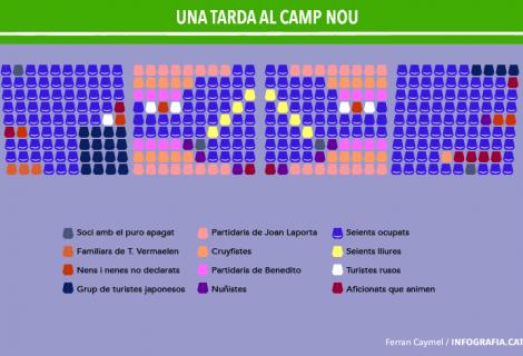 El soci del Barça infografiat