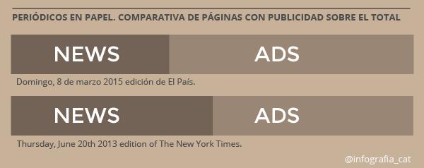 ads news