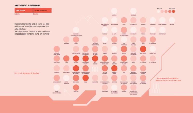 El mapa de les desigualtats a Barcelona