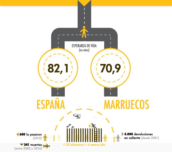 infografia inmigracio