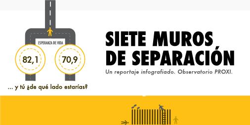 infografia inmigracion