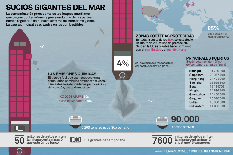 infografia contaminación marítima