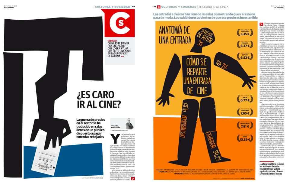 Infografistas muy pro que viven en España, y aún no se han ido: DAVID VÁZQUEZ MATA