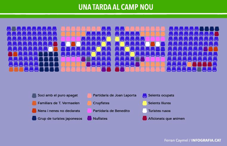 camp nou infografia